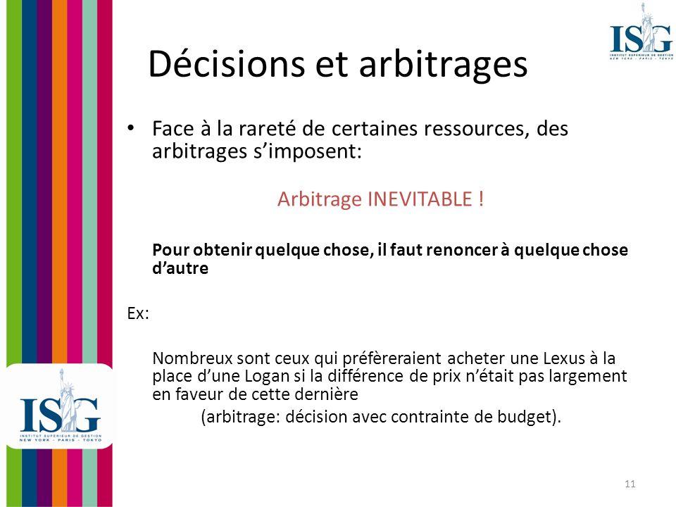 Décisions et arbitrages