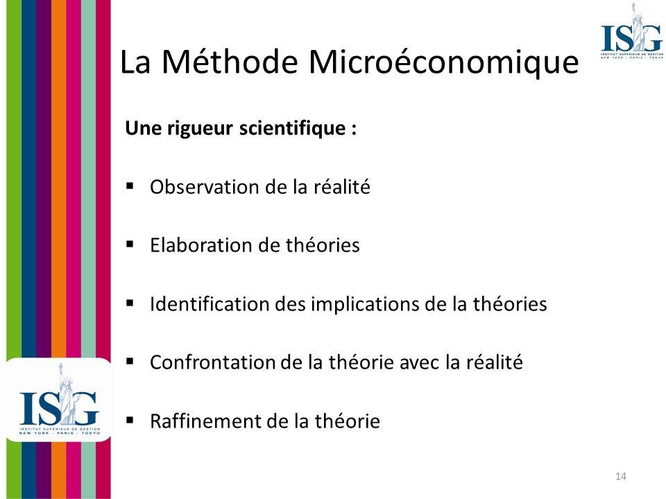 La Méthode Microéconomique