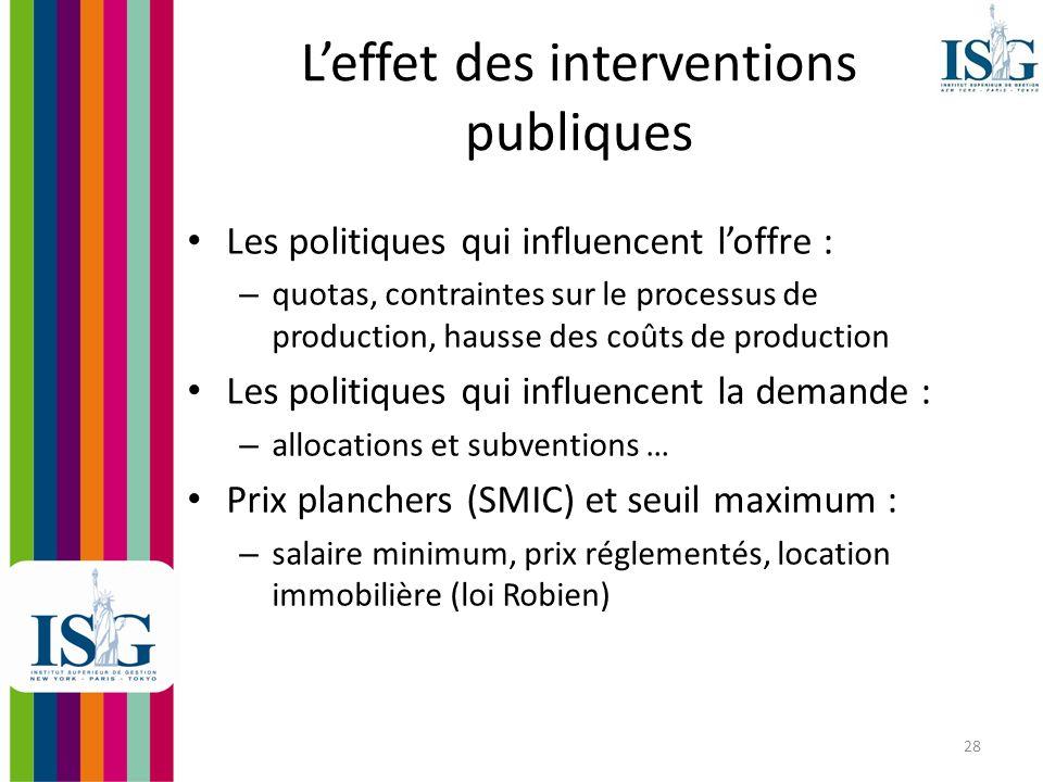L'effet des interventions publiques