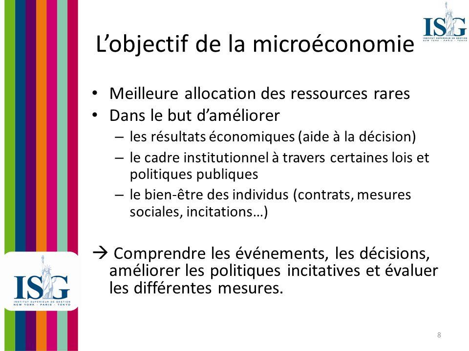 L'objectif de la microéconomie