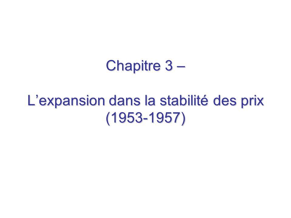 Chapitre 3 – L'expansion dans la stabilité des prix (1953-1957)