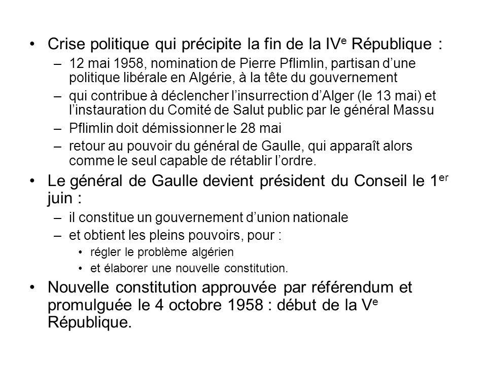 Crise politique qui précipite la fin de la IVe République :