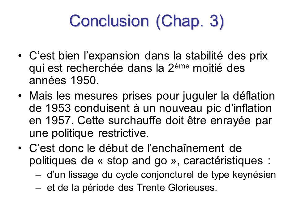 Conclusion (Chap. 3) C'est bien l'expansion dans la stabilité des prix qui est recherchée dans la 2ème moitié des années 1950.
