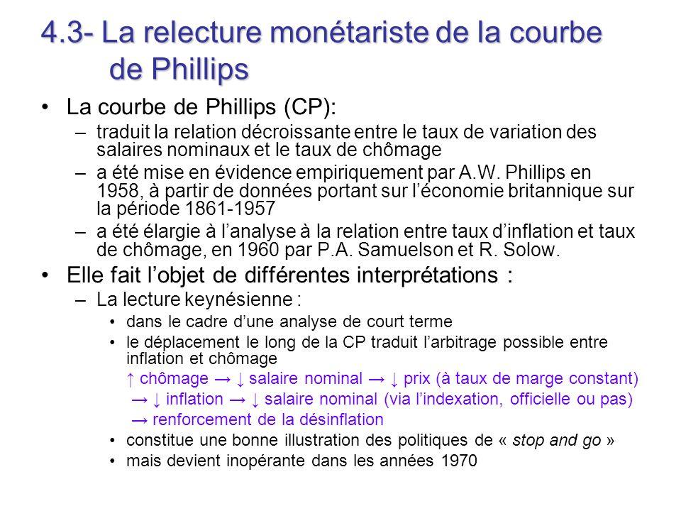 4.3- La relecture monétariste de la courbe de Phillips