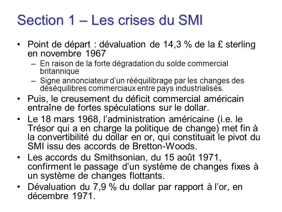 Section 1 – Les crises du SMI