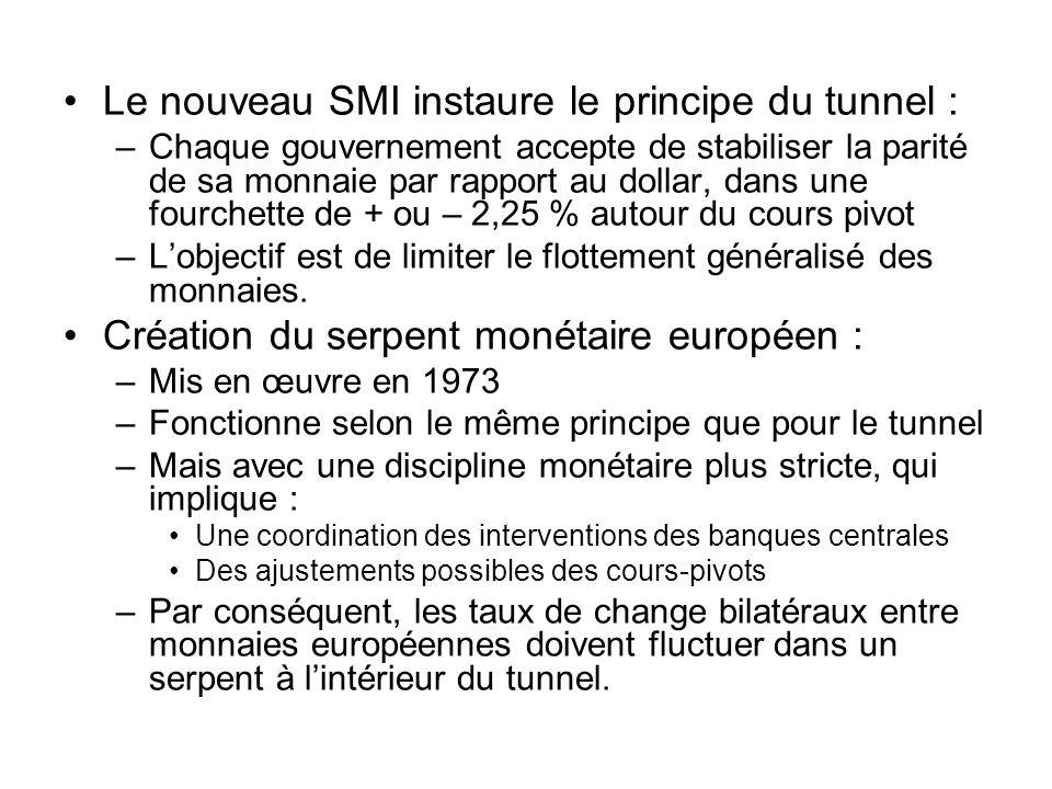Le nouveau SMI instaure le principe du tunnel :