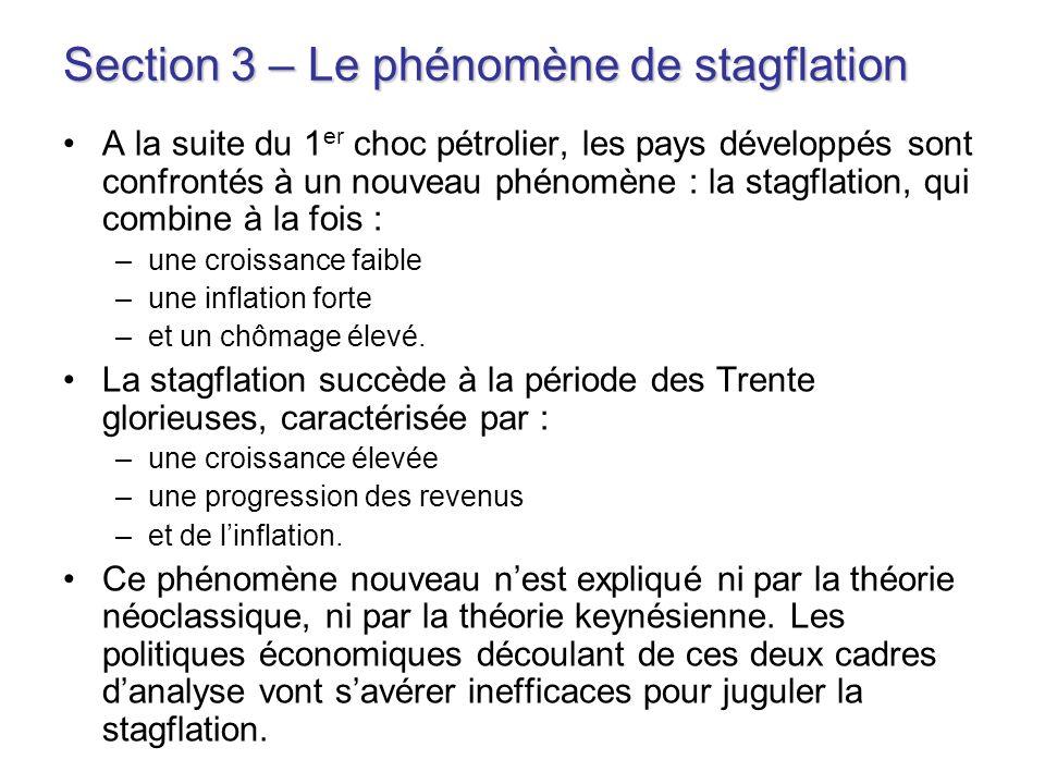 Section 3 – Le phénomène de stagflation