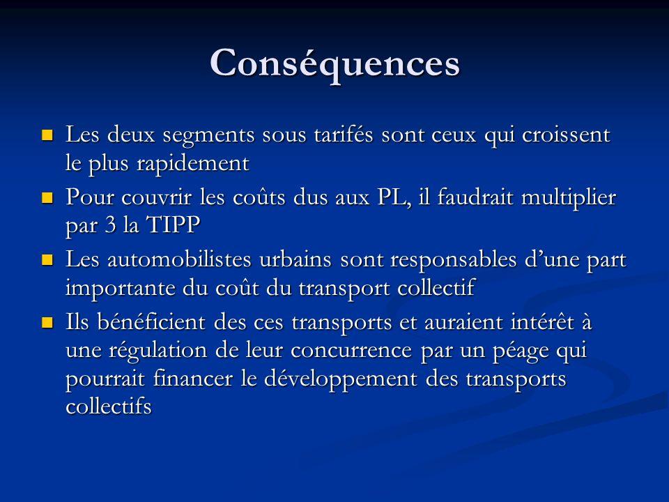 Conséquences Les deux segments sous tarifés sont ceux qui croissent le plus rapidement.