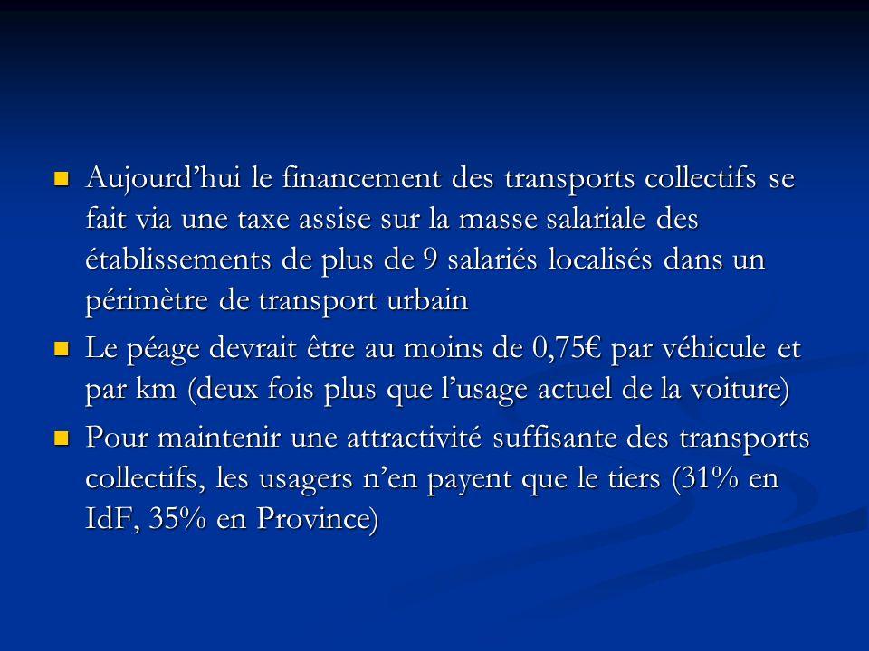 Aujourd'hui le financement des transports collectifs se fait via une taxe assise sur la masse salariale des établissements de plus de 9 salariés localisés dans un périmètre de transport urbain
