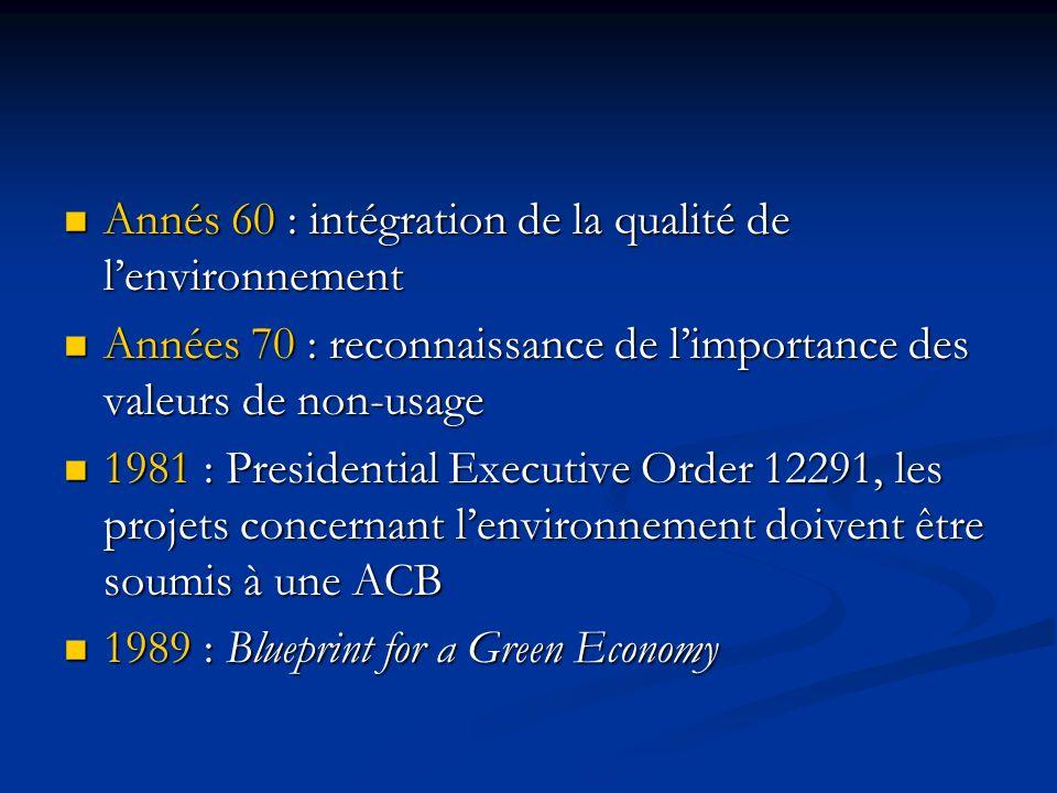 Annés 60 : intégration de la qualité de l'environnement