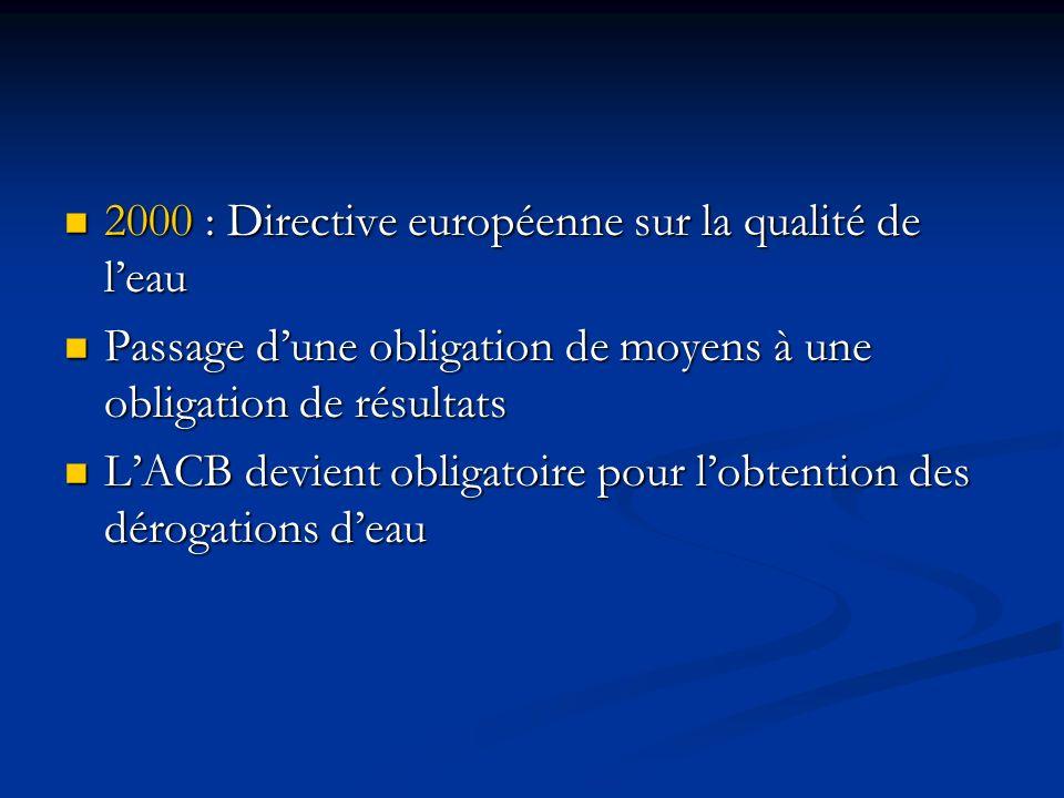 2000 : Directive européenne sur la qualité de l'eau