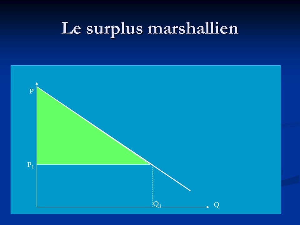 Le surplus marshallien
