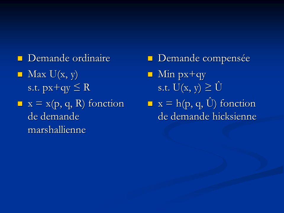 Demande ordinaire Max U(x, y) s.t. px+qy ≤ R. x = x(p, q, R) fonction de demande marshallienne.