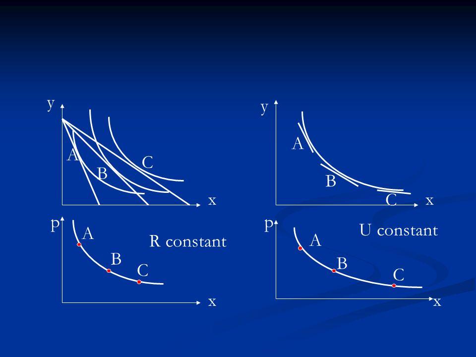 y y A A C B B x C x p p U constant A R constant A B B C C x x