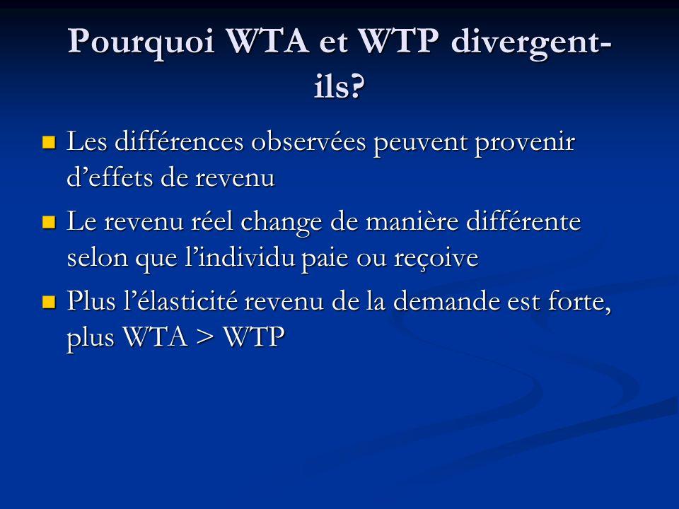 Pourquoi WTA et WTP divergent-ils