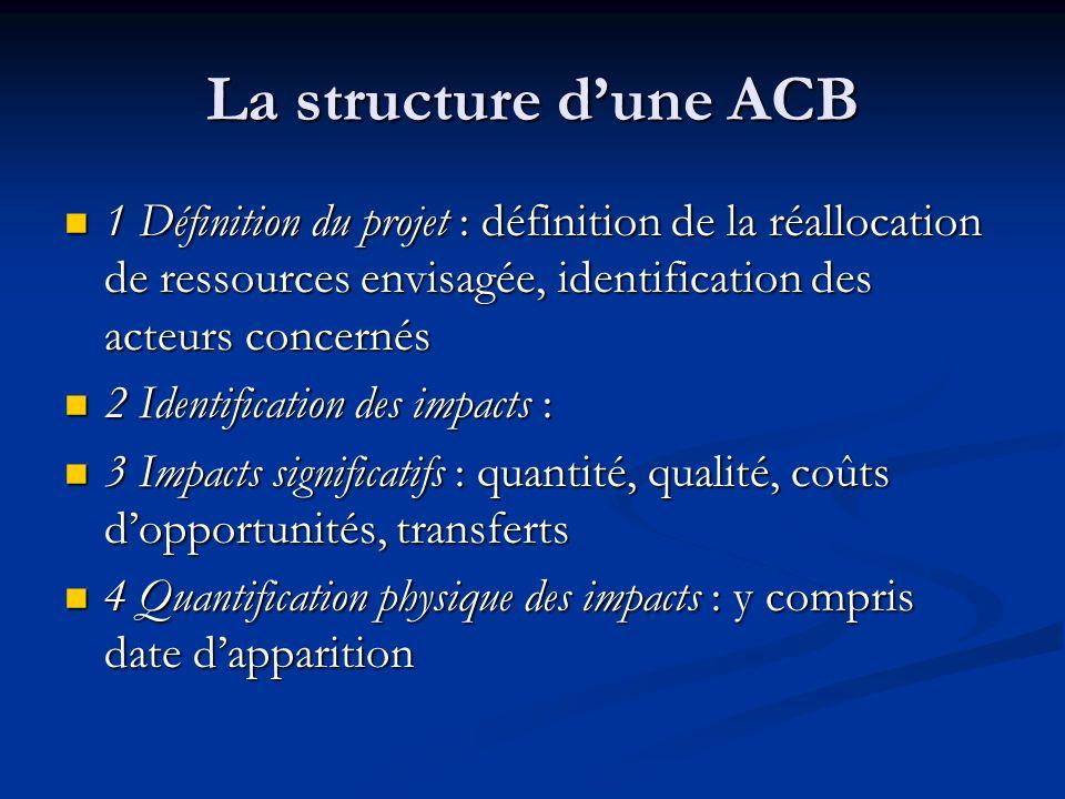 La structure d'une ACB 1 Définition du projet : définition de la réallocation de ressources envisagée, identification des acteurs concernés.