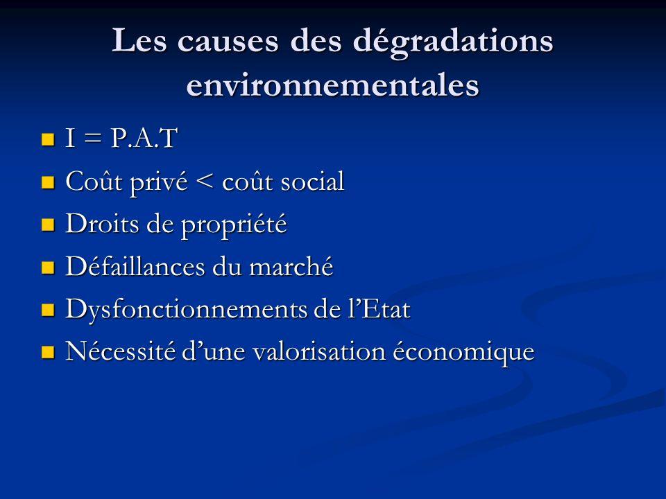 Les causes des dégradations environnementales