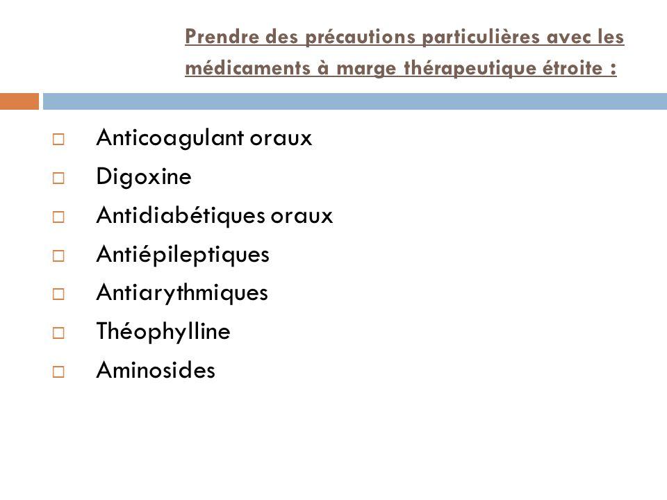 Antidiabétiques oraux Antiépileptiques Antiarythmiques Théophylline