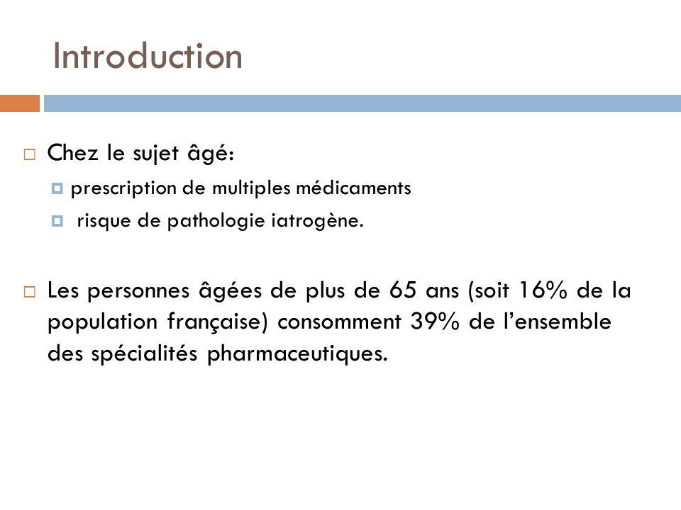 Introduction Chez le sujet âgé: