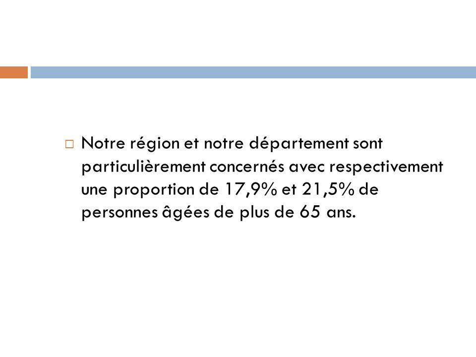 Notre région et notre département sont particulièrement concernés avec respectivement une proportion de 17,9% et 21,5% de personnes âgées de plus de 65 ans.