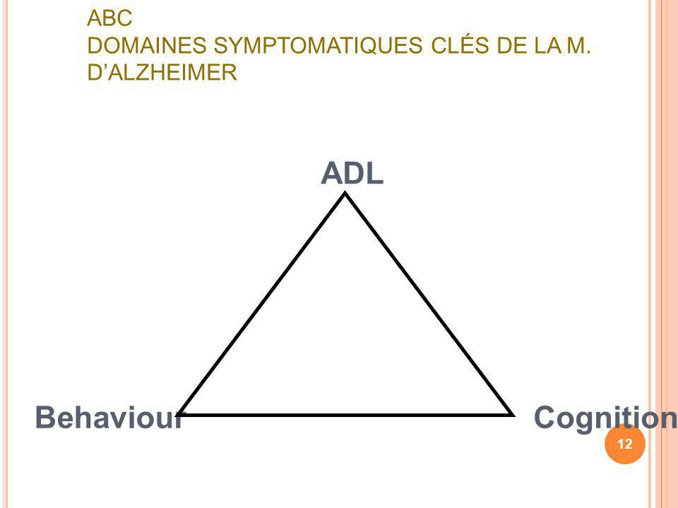 ABC DOMAINES SYMPTOMATIQUES CLÉS DE LA M. D'ALZHEIMER