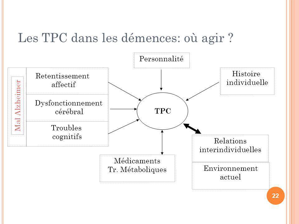 Les TPC dans les démences: où agir