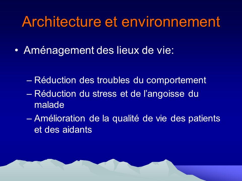 Architecture et environnement