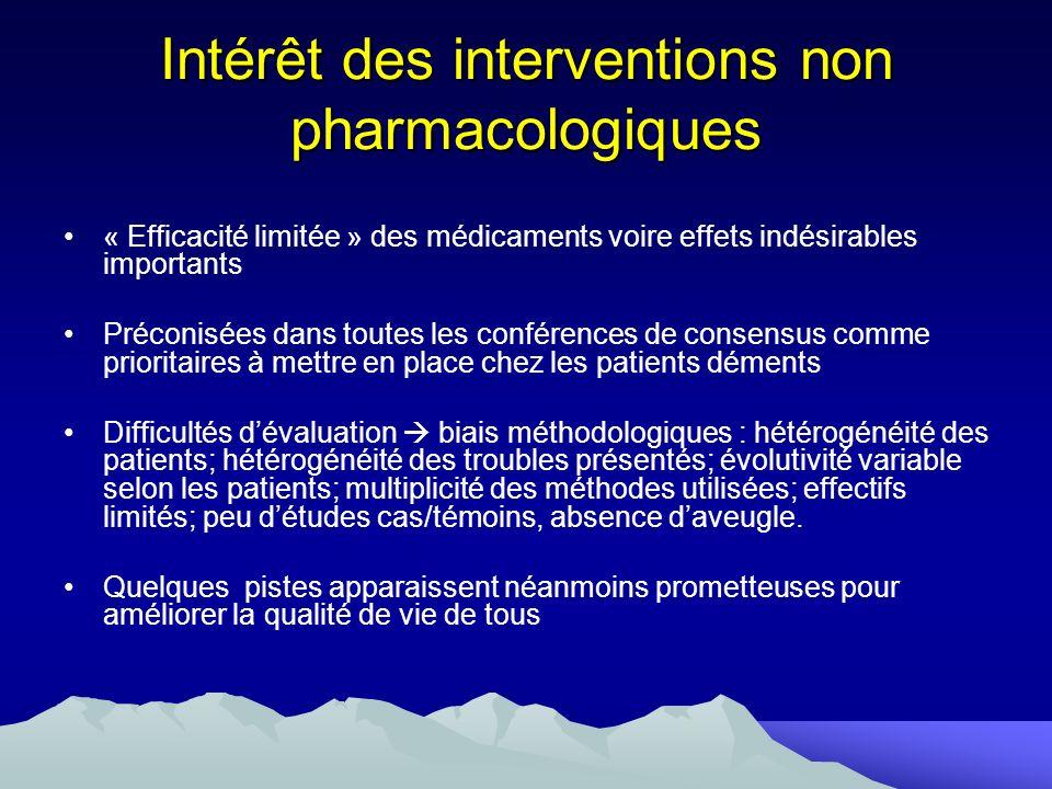 Intérêt des interventions non pharmacologiques