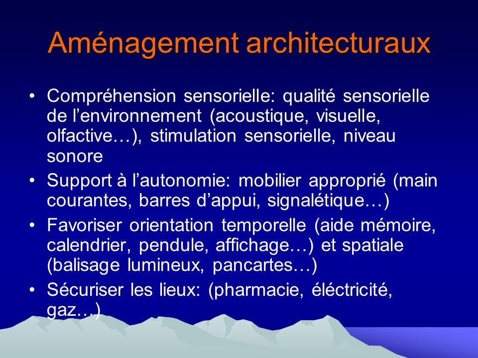 Aménagement architecturaux