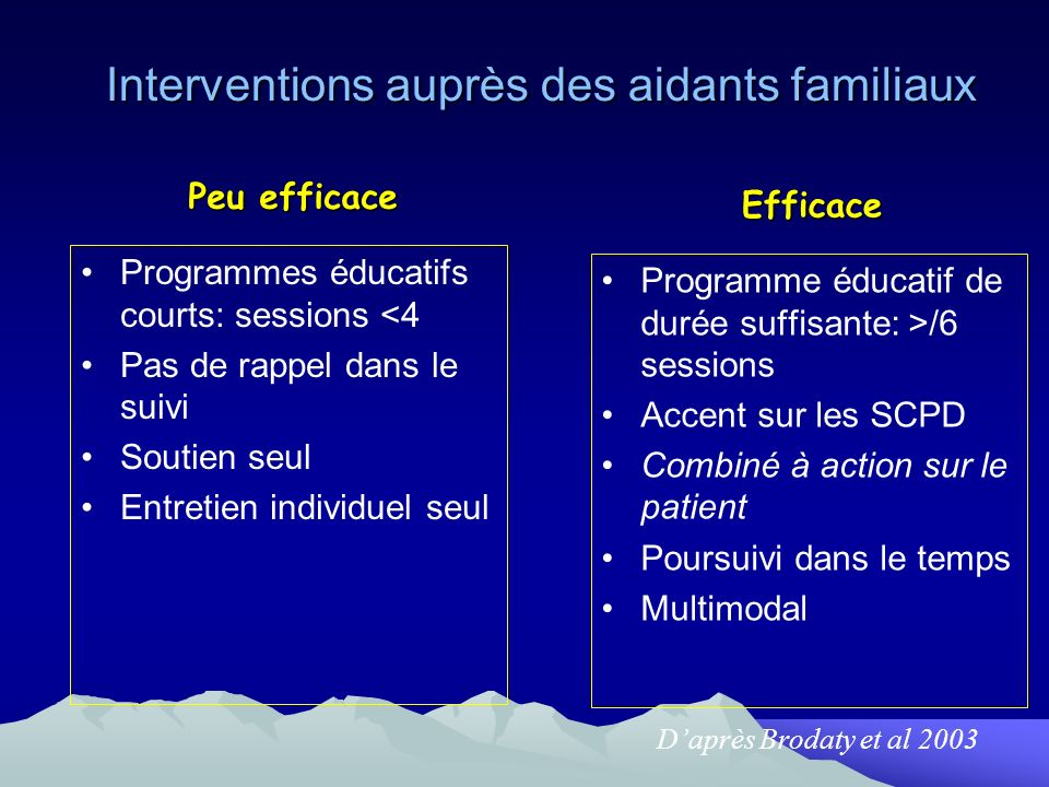 Interventions auprès des aidants familiaux