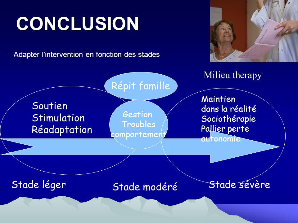 CONCLUSION Milieu therapy Répit famille Soutien Stimulation