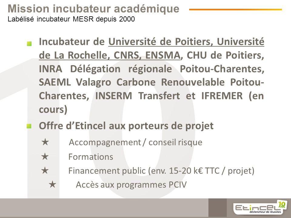 Mission incubateur académique