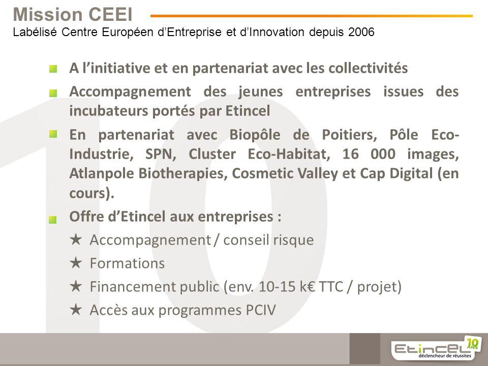 Mission CEEI A l'initiative et en partenariat avec les collectivités