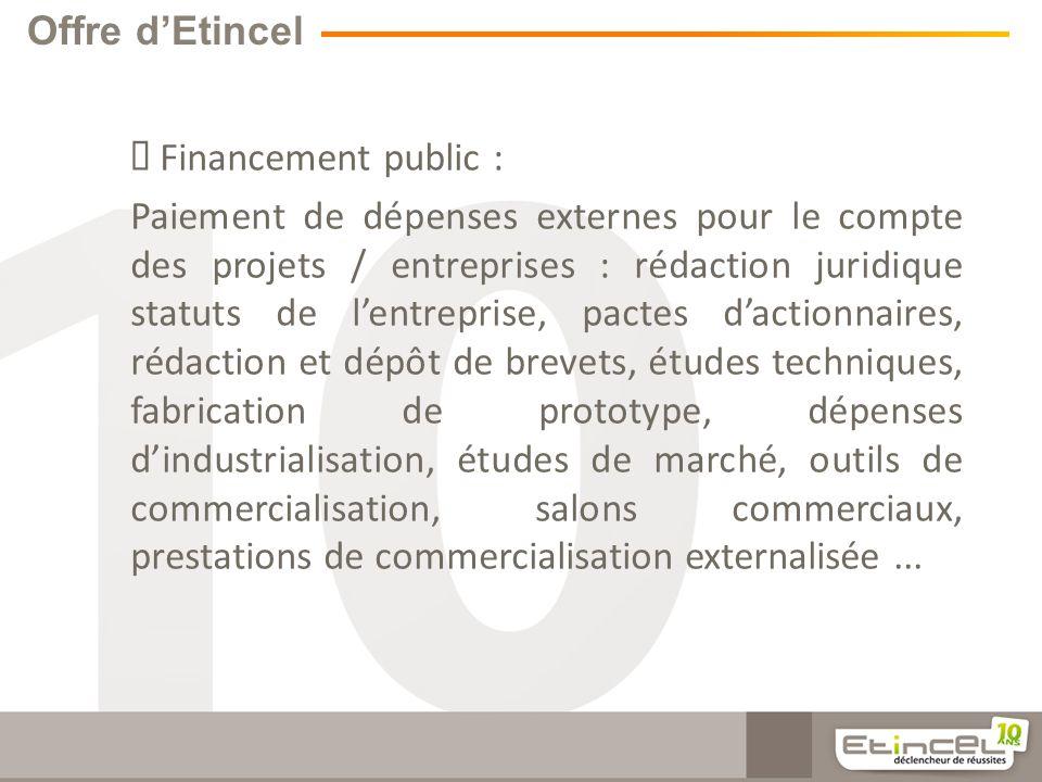 Offre d'Etincel Financement public :