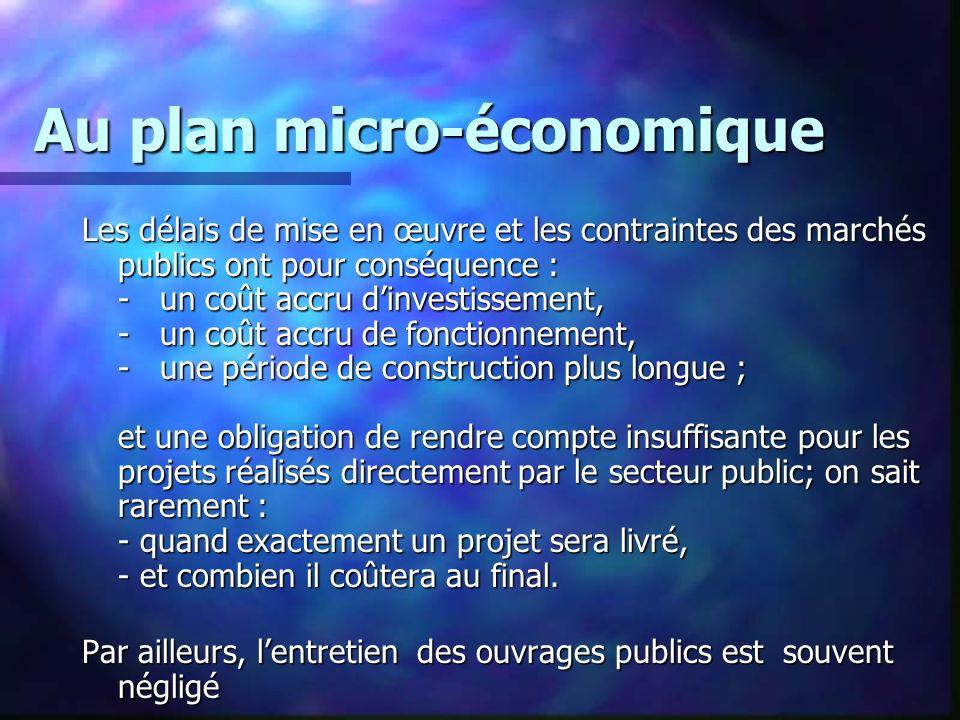 Au plan micro-économique