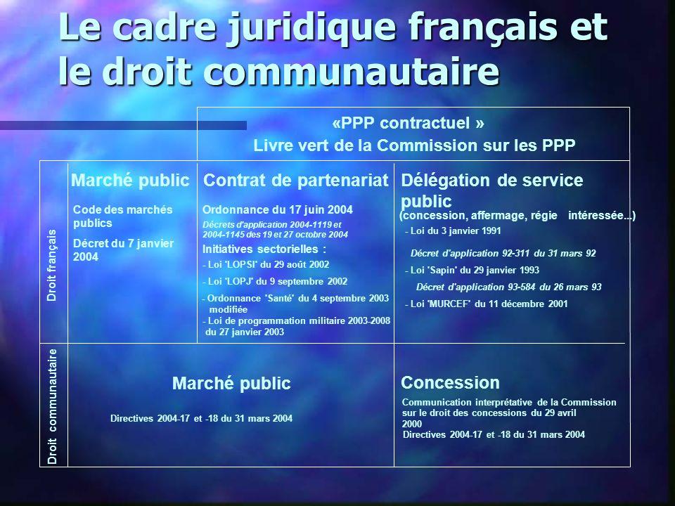 Le cadre juridique français et le droit communautaire