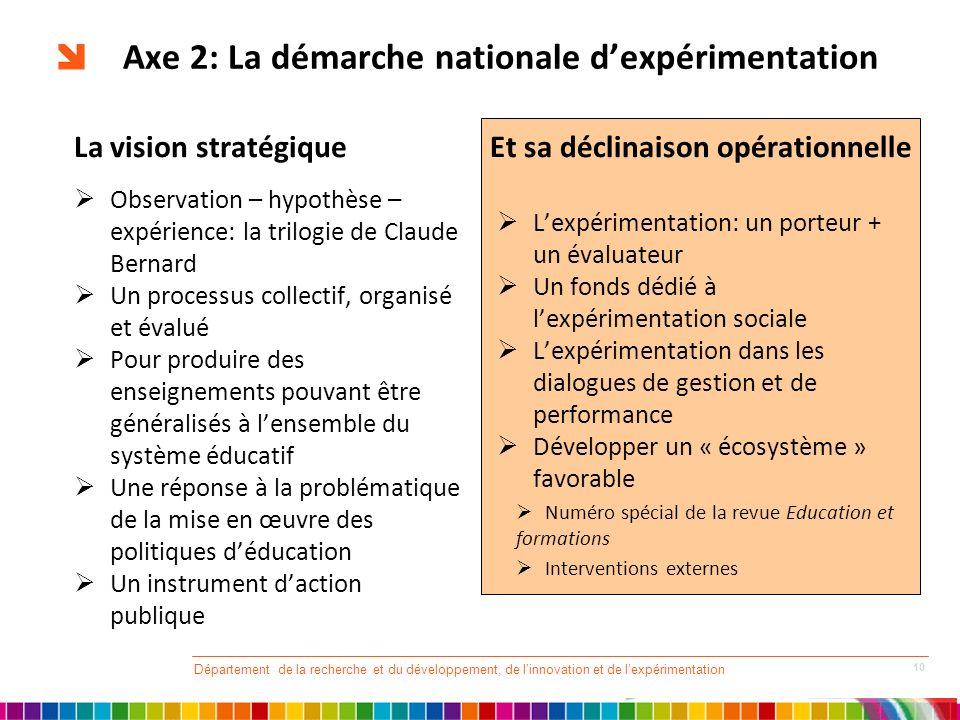 Axe 2: La démarche nationale d'expérimentation