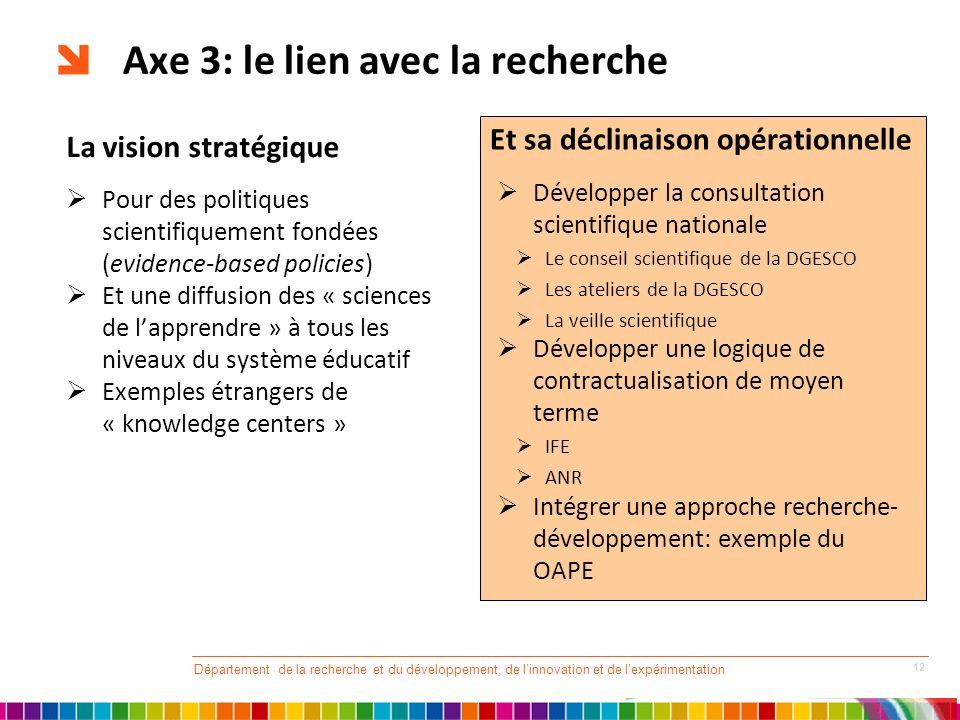 Axe 3: le lien avec la recherche