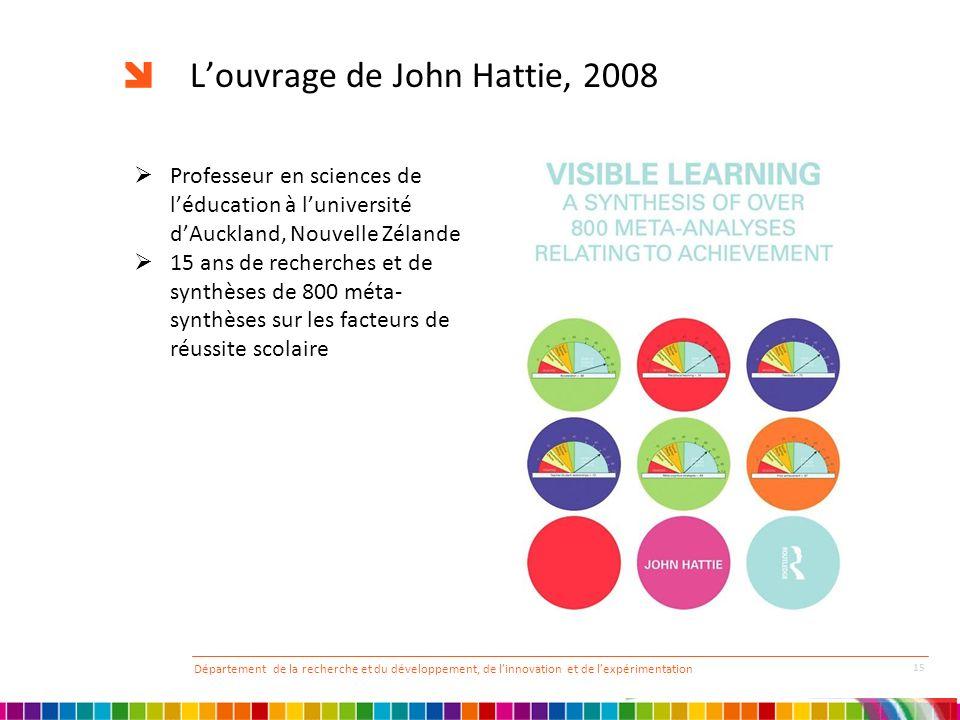 L'ouvrage de John Hattie, 2008