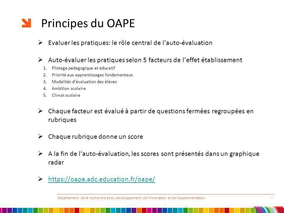 Principes du OAPE Evaluer les pratiques: le rôle central de l'auto-évaluation. Auto-évaluer les pratiques selon 5 facteurs de l'effet établissement.