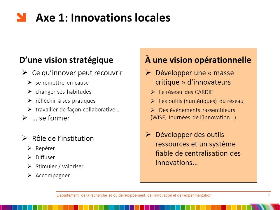 Axe 1: Innovations locales