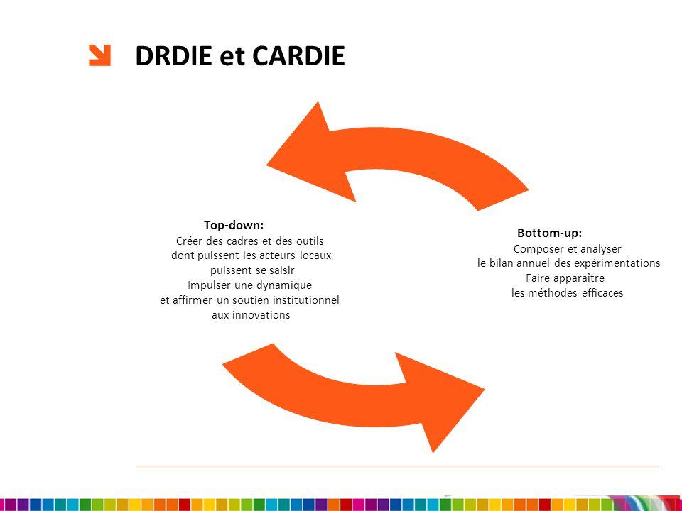 DRDIE et CARDIE