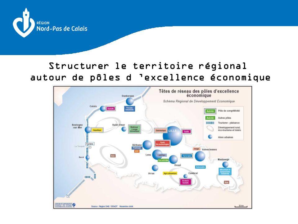 Structurer le territoire régional