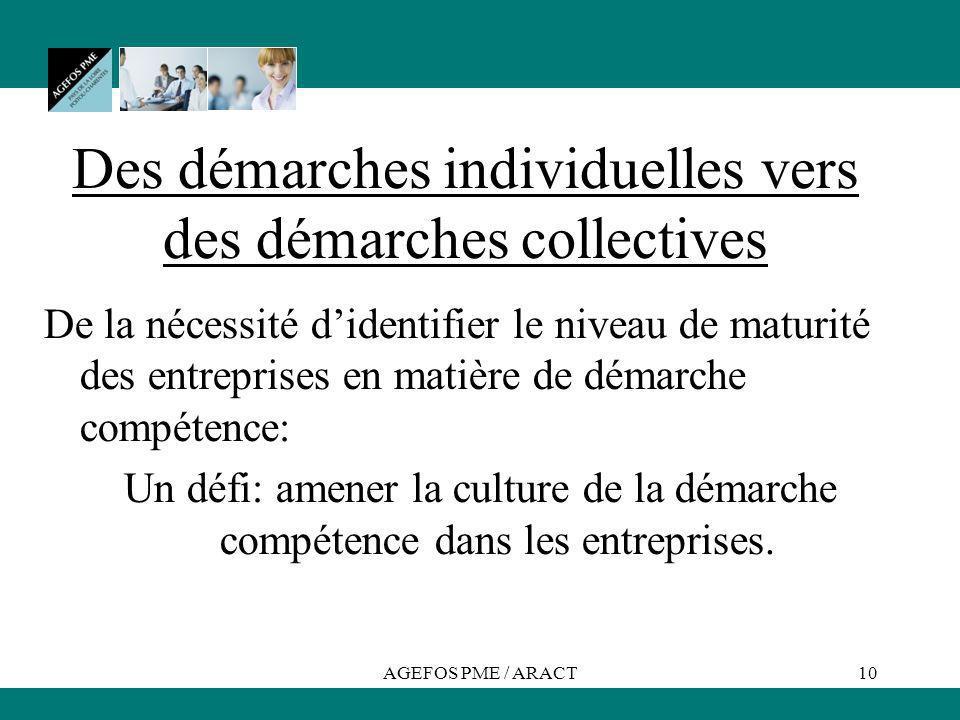 Des démarches individuelles vers des démarches collectives