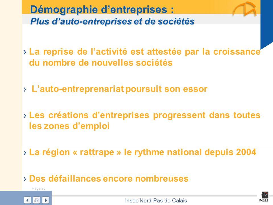 Démographie d'entreprises : Plus d'auto-entreprises et de sociétés
