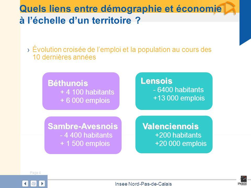 Quels liens entre démographie et économie à l'échelle d'un territoire