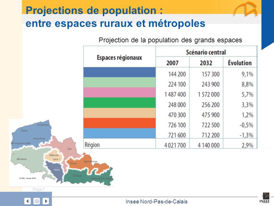 Projections de population : entre espaces ruraux et métropoles
