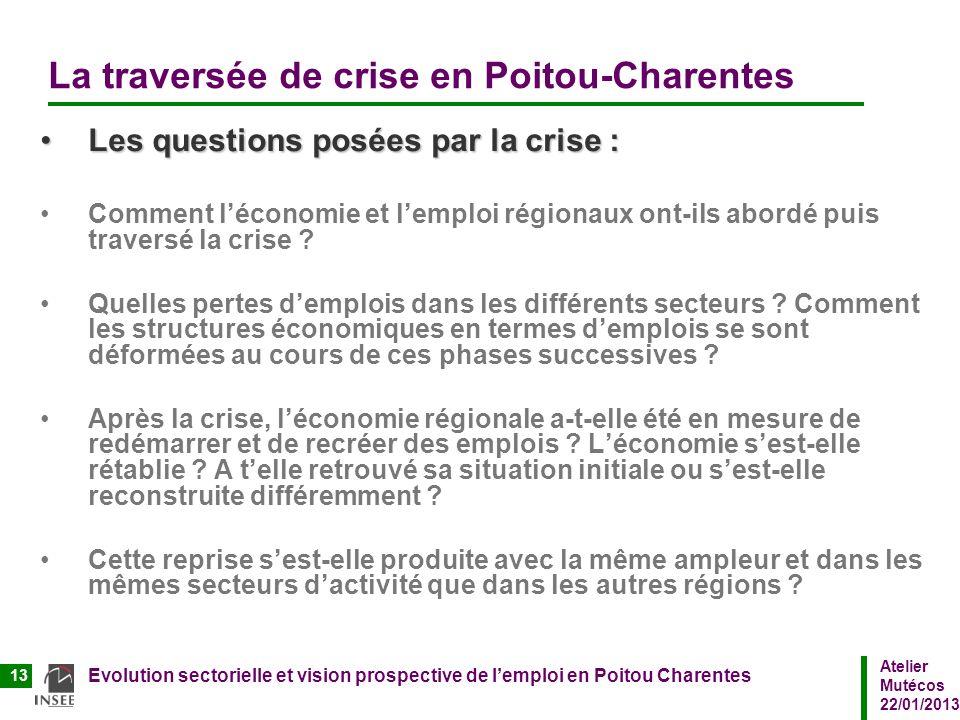 La traversée de crise en Poitou-Charentes
