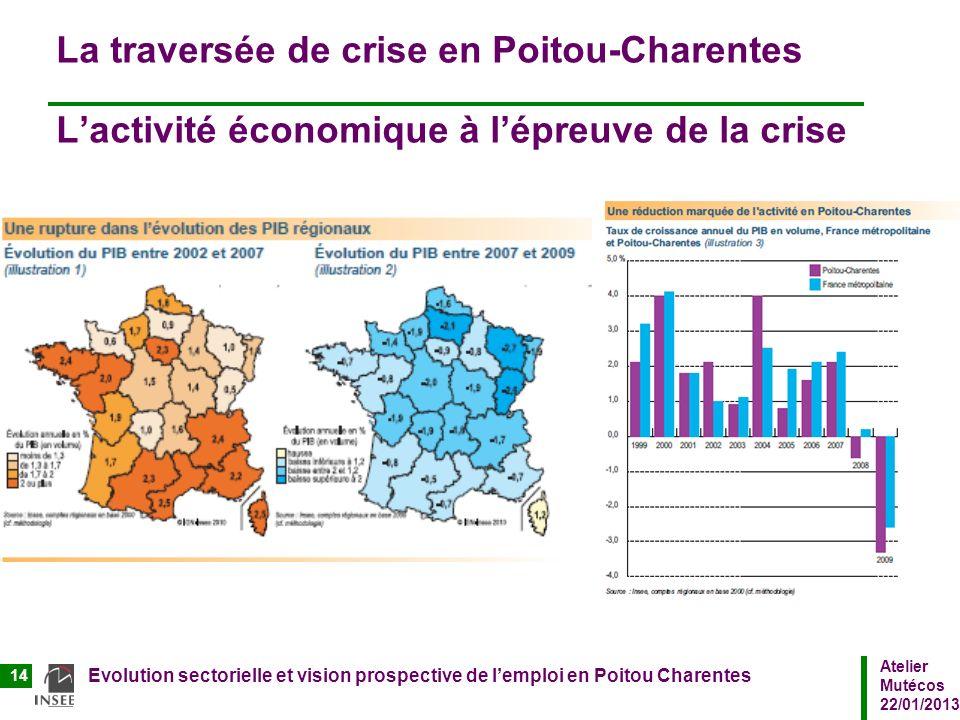 La traversée de crise en Poitou-Charentes L'activité économique à l'épreuve de la crise