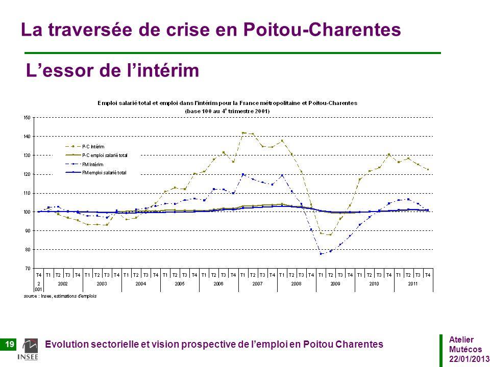 La traversée de crise en Poitou-Charentes L'essor de l'intérim